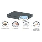 Zolux hondenkussen memory foam afneembare hoes zwart (70X50X7 CM)