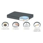 Zolux hondenkussen memory foam afneembare hoes zwart (90X60X7 CM)