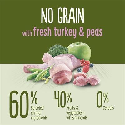 True instinct no grain medium adult turkey (12 KG)