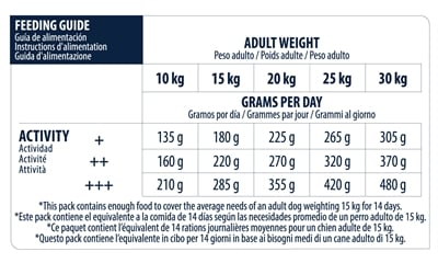 Advance medium adult (3 KG)