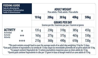 Advance sensitive salmon / rice (3 KG)