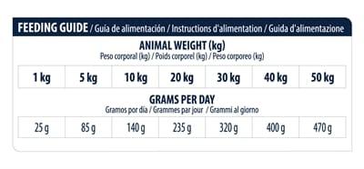Advance veterinary atopic no grain / derma (12 KG)
